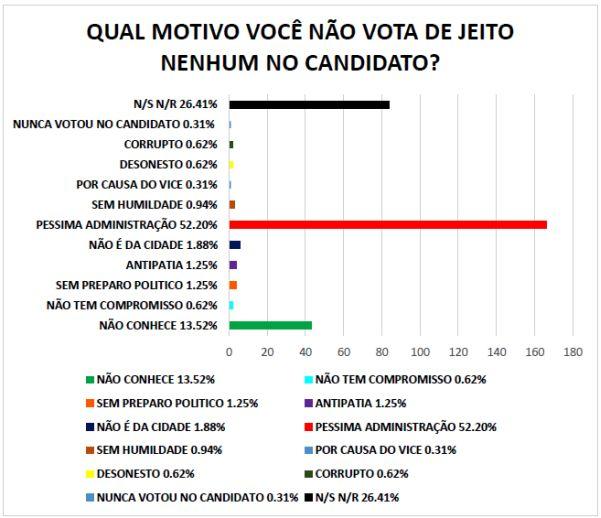 pesquisa-grafico04