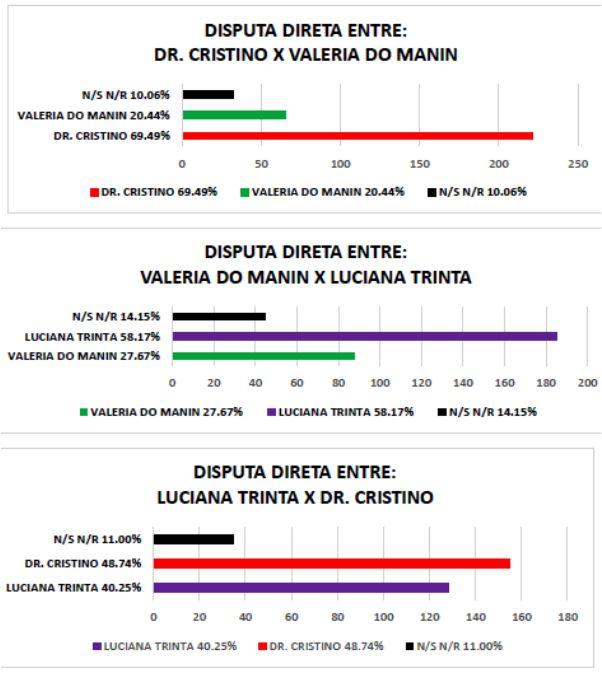 pesquisa-grafico05
