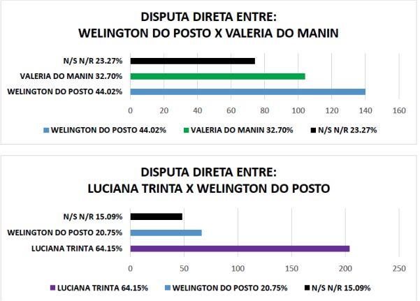 pesquisa-grafico07