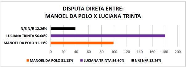 pesquisa-grafico09