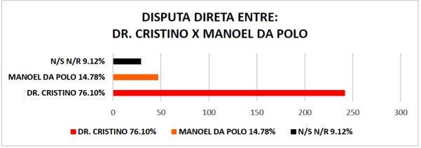 pesquisa-grafico10